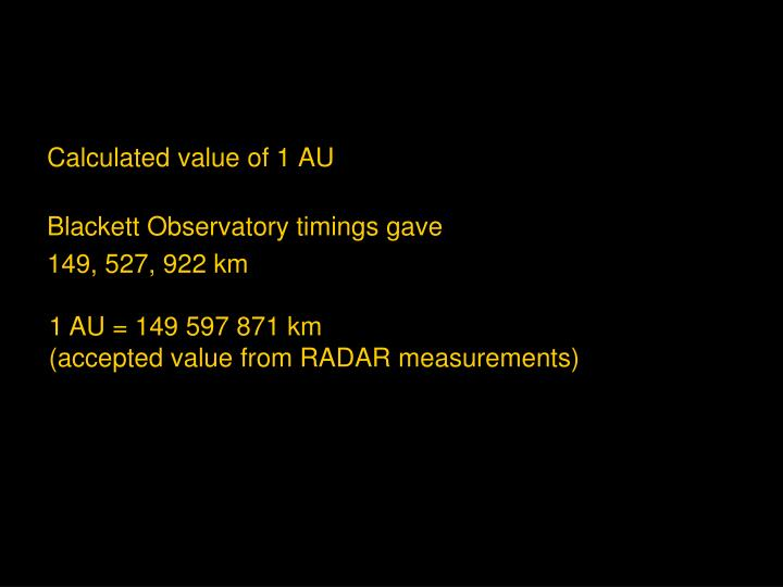 Calculated value of 1 AU