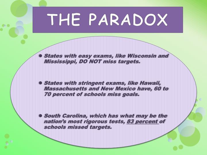 THE PARADOX