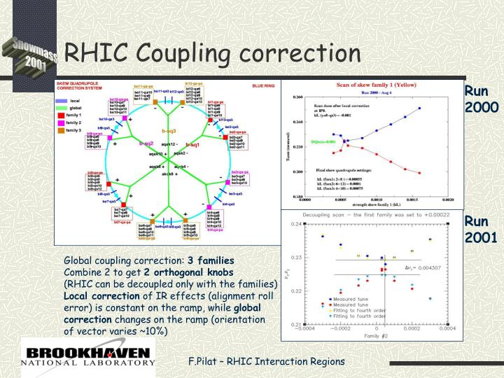 RHIC Coupling correction