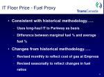 it floor price fuel proxy