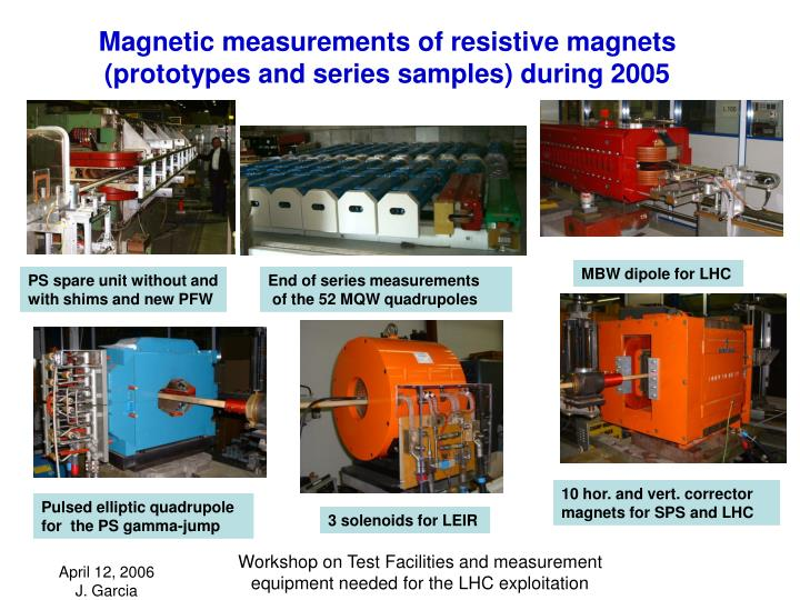 Magnetic measurements of resistive magnets