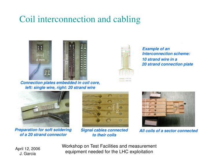 Coil interconnection and cabling