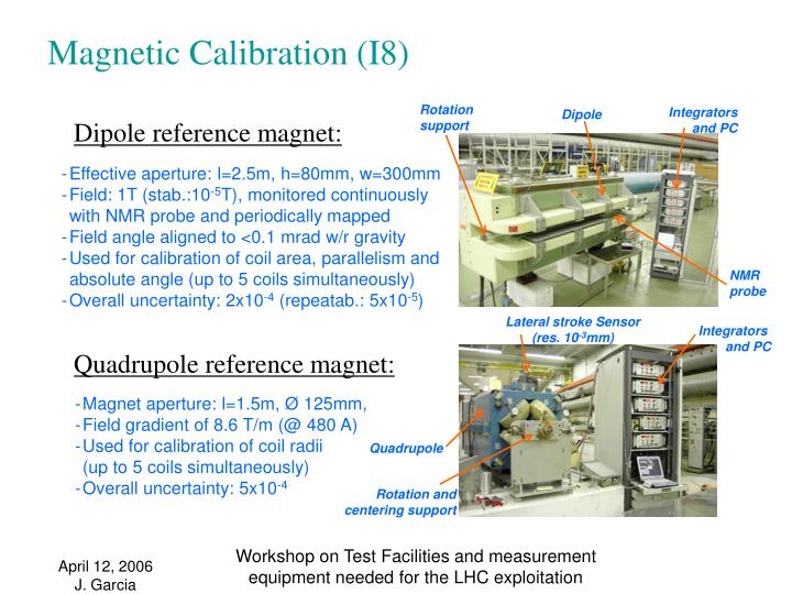 Magnetic Calibration (I8)