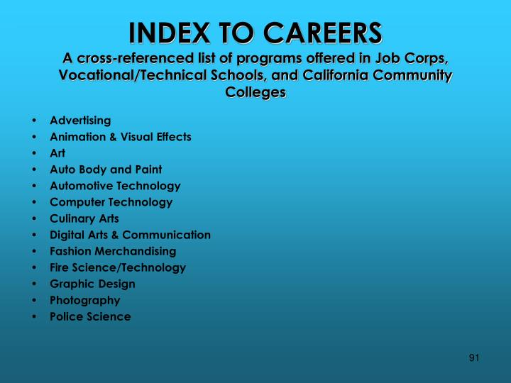 INDEX TO CAREERS