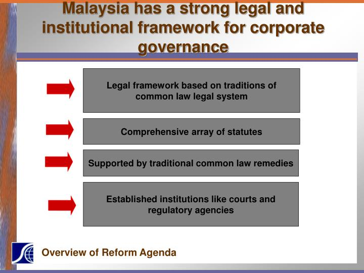 Malaysia has a strong legal and institutional framework for corporate governance
