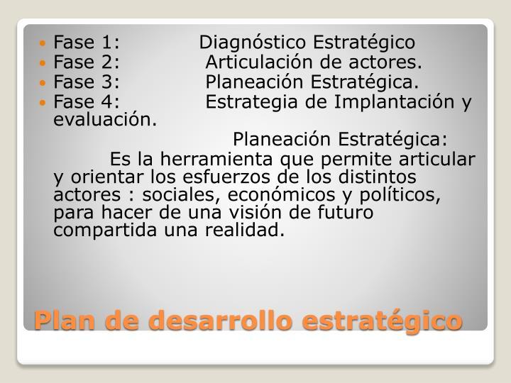 Fase 1:            Diagnóstico Estratégico