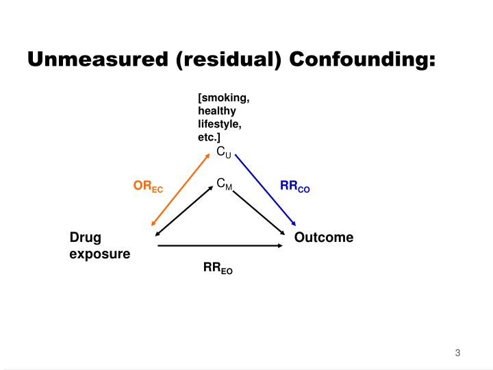 Unmeasured residual confounding1