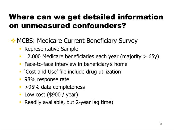 Where can we get detailed information on unmeasured confounders?