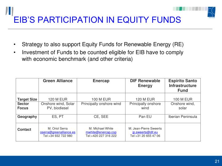 EIB'S PARTICIPATION IN EQUITY FUNDS