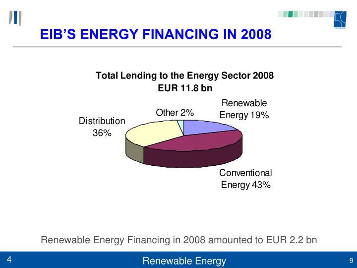 Renewable Energy Financing in 2008 amounted to EUR 2.2 bn