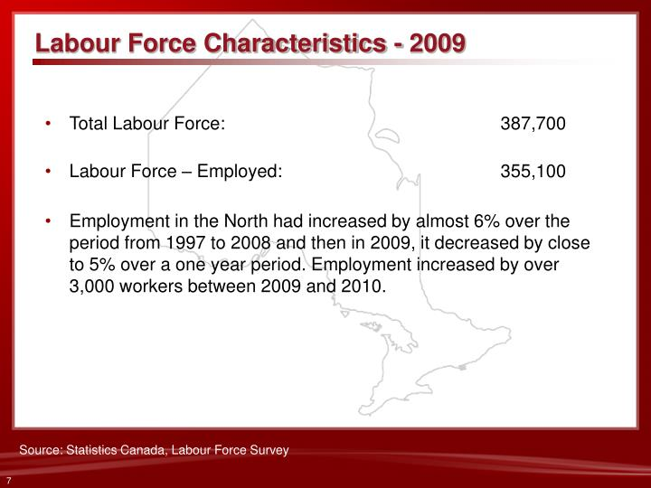 Labour Force Characteristics - 2009