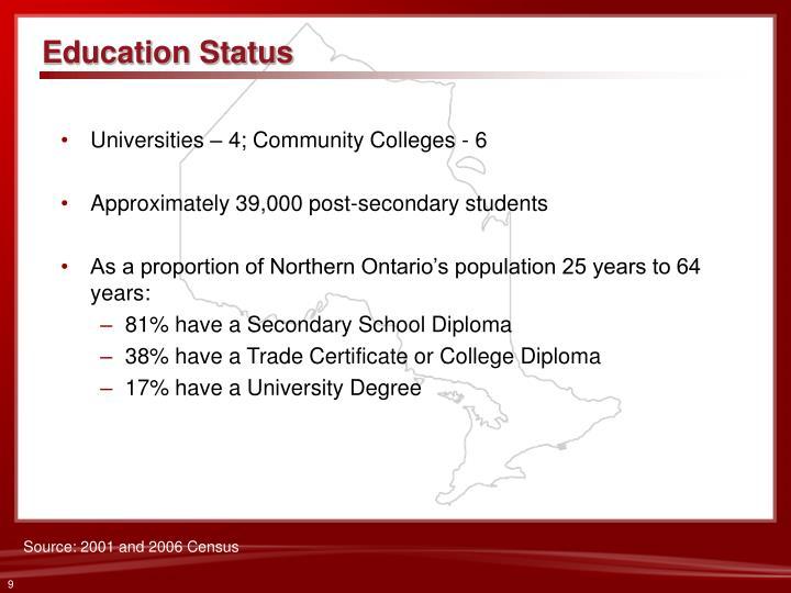 Education Status