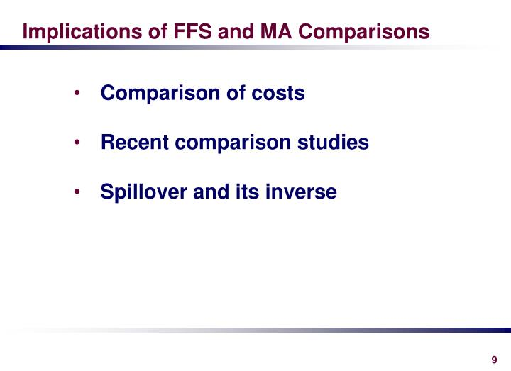 Implications of FFS and MA Comparisons