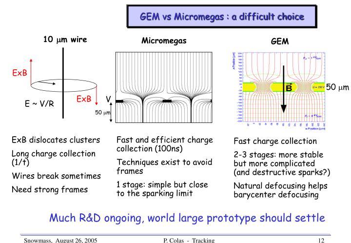 GEM vs Micromegas : a difficult choice