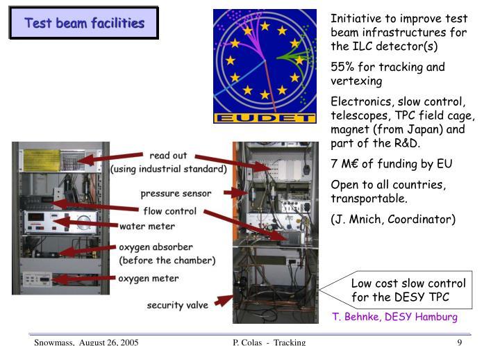 Test beam facilities