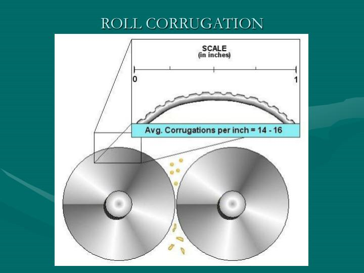ROLL CORRUGATION