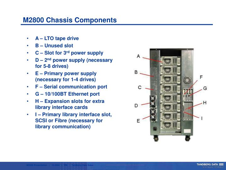 M2800 Chassis Components