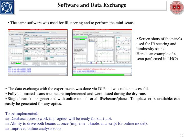 Software and Data Exchange