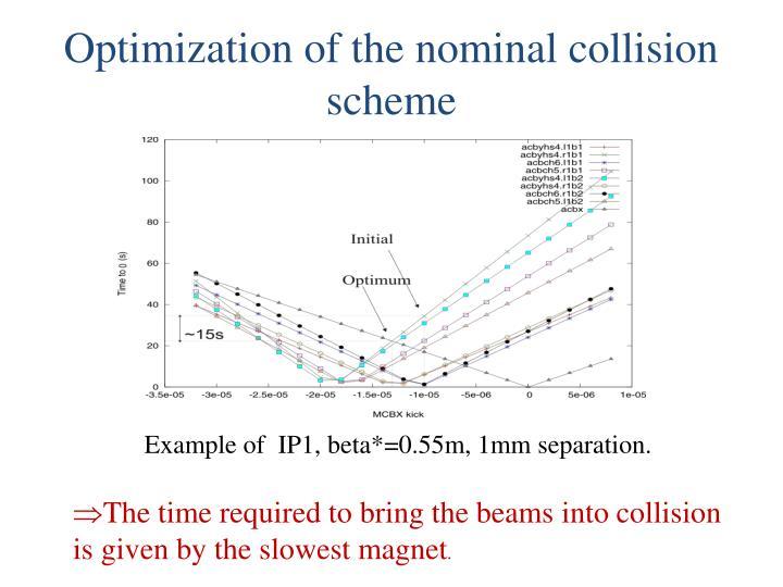 Optimization of the nominal collision scheme