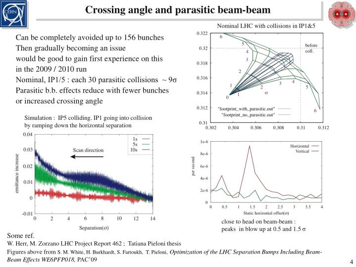 Crossing angle and parasitic beam-beam