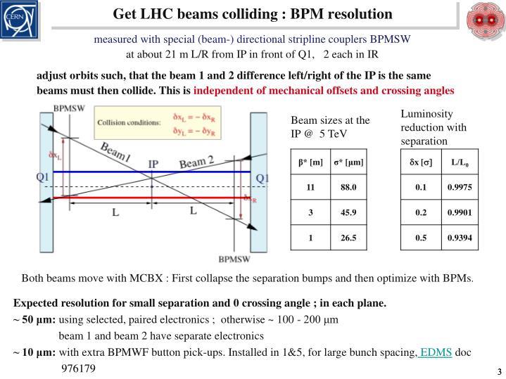 Get LHC beams colliding : BPM resolution
