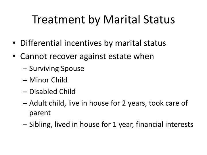 Treatment by Marital Status