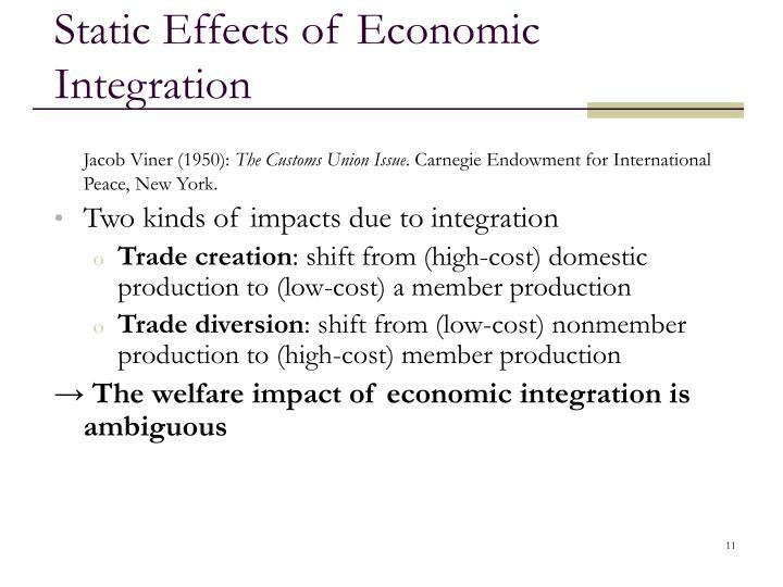 Static Effects of Economic Integration