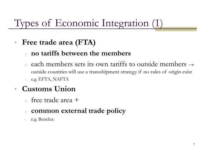 Types of Economic Integration (1)