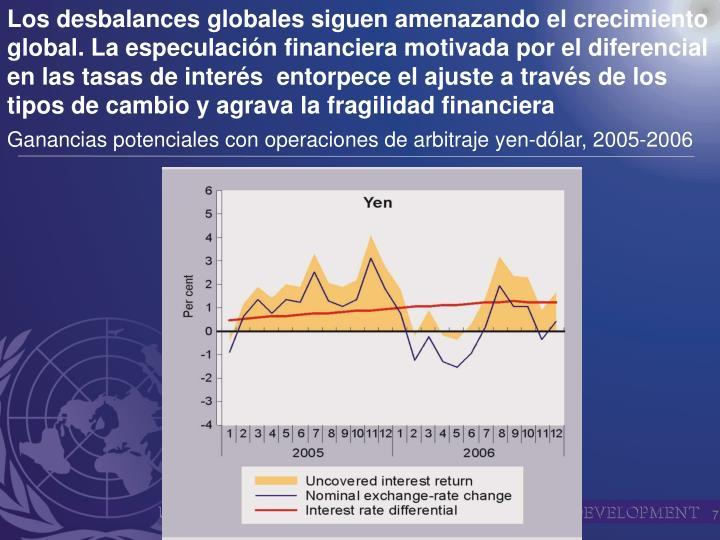 Los desbalances globales siguen amenazando el crecimiento global. La especulación financiera motivada por el diferencial en las tasas de interés  entorpece el ajuste a través de los tipos de cambio y agrava la fragilidad financiera