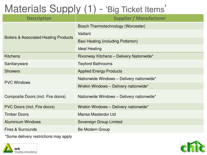 Materials Supply (1) -