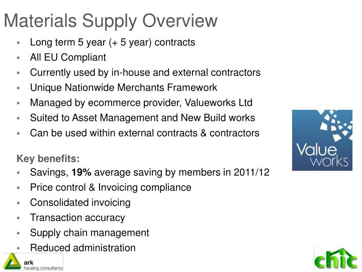 Materials Supply Overview