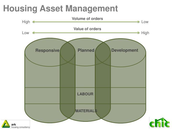 Housing Asset Management