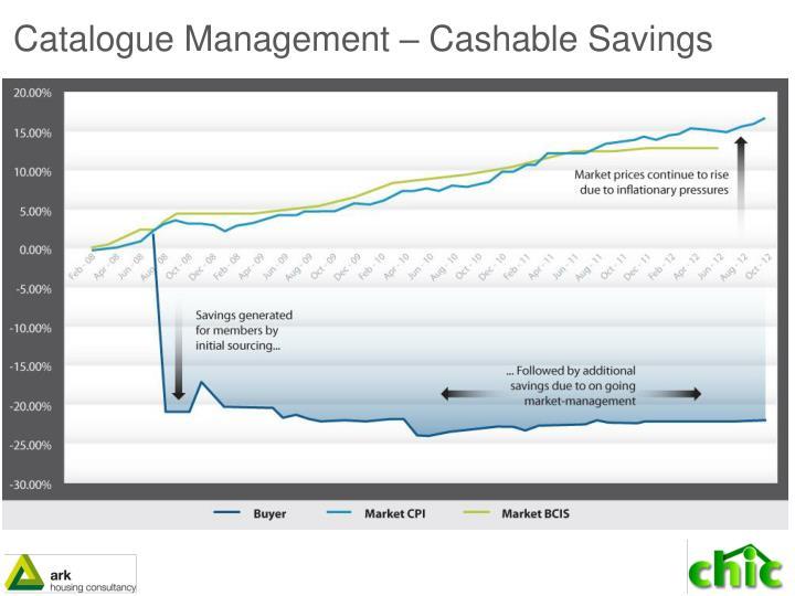 Catalogue Management – Cashable Savings