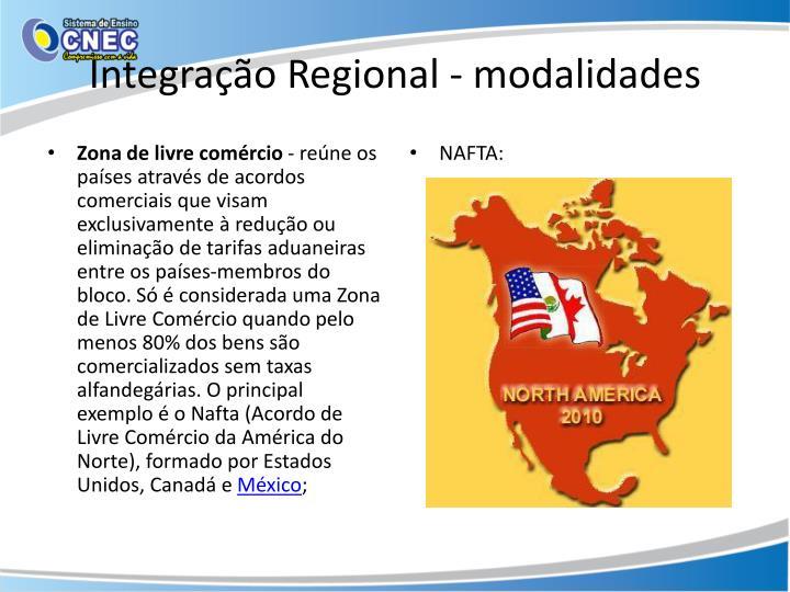 Integração Regional - modalidades