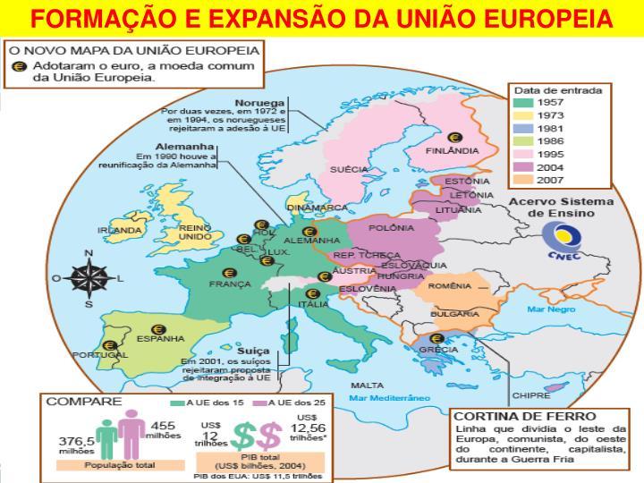 FORMAÇÃO E EXPANSÃO DA UNIÃO EUROPEIA