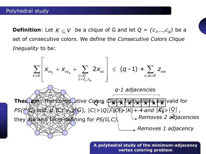 Polyhedral study