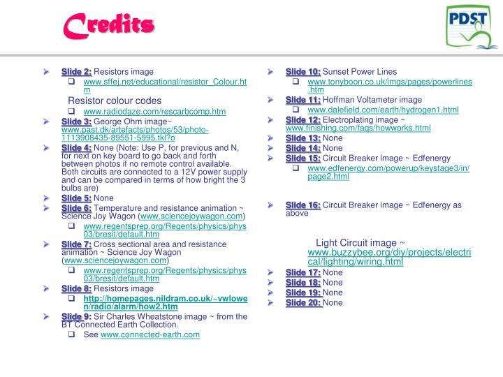 Credits