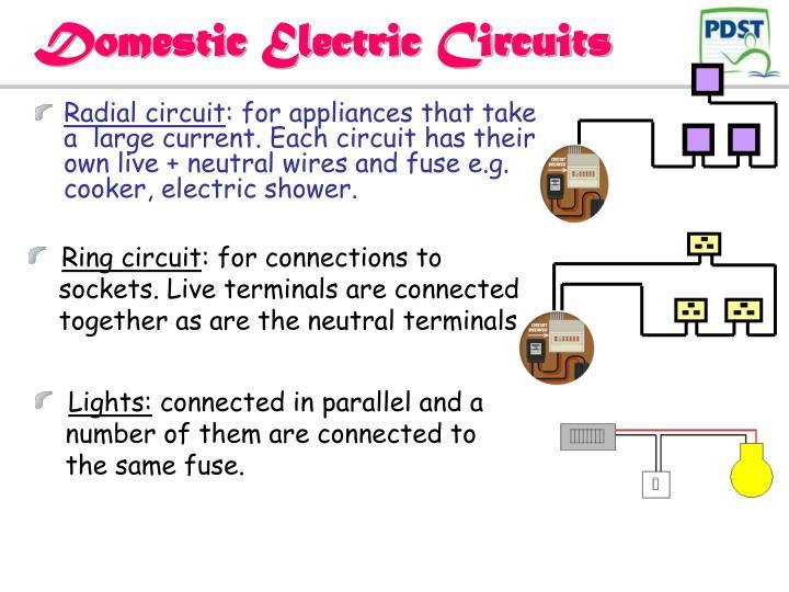 Domestic Electric Circuits