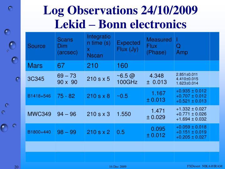 Log Observations 24/10/2009
