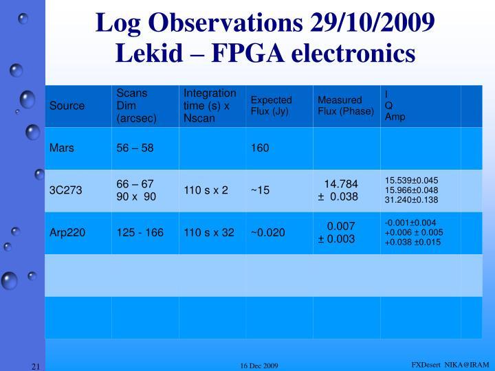 Log Observations 29/10/2009