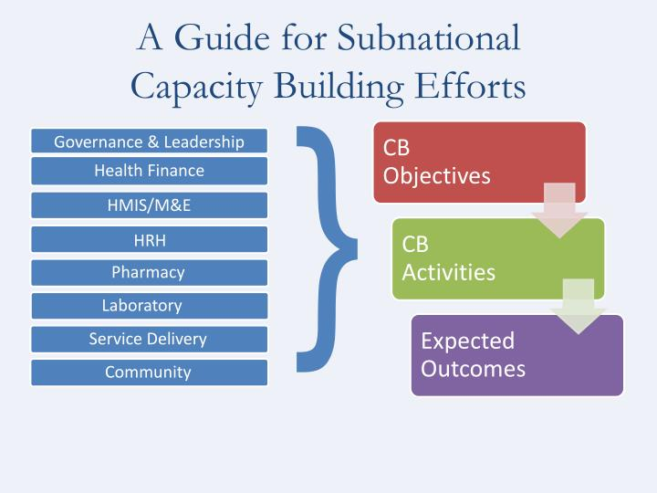 A Guide for Subnational