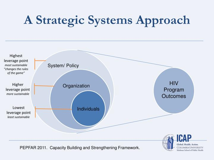 A Strategic Systems Approach