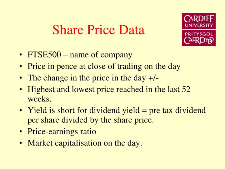 Share Price Data