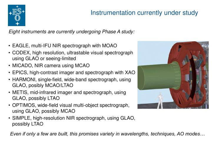 Instrumentation currently under study