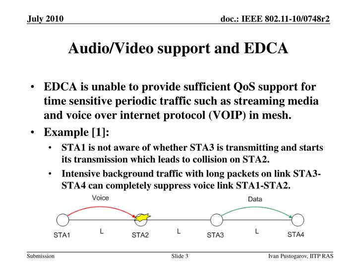 Audio/Video support and EDCA