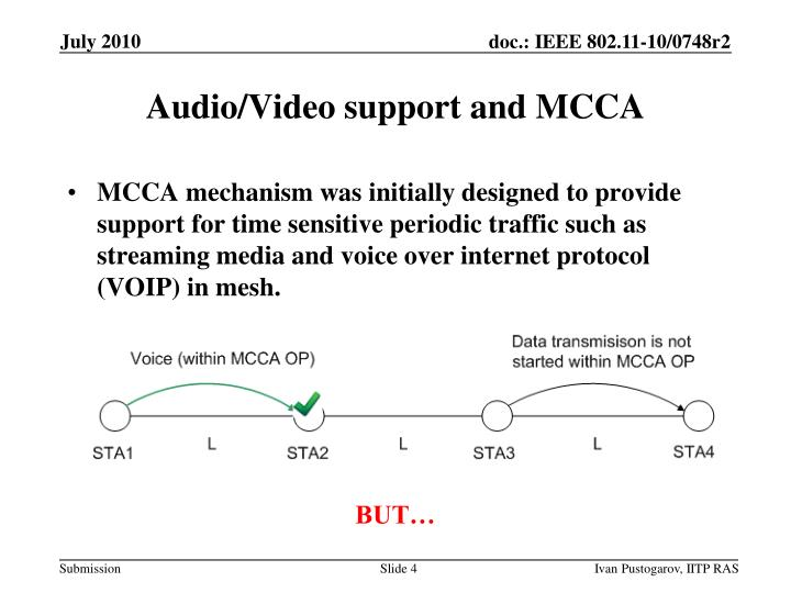 Audio/Video support and MCCA