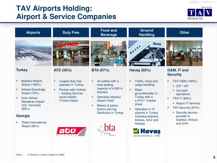 TAV Airport