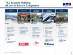 tav airport s holding airport service companies