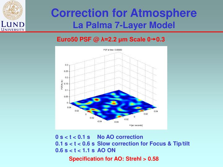 Correction for Atmosphere