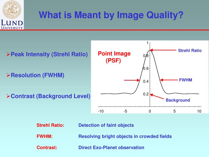 What is Meant by Image Quality?